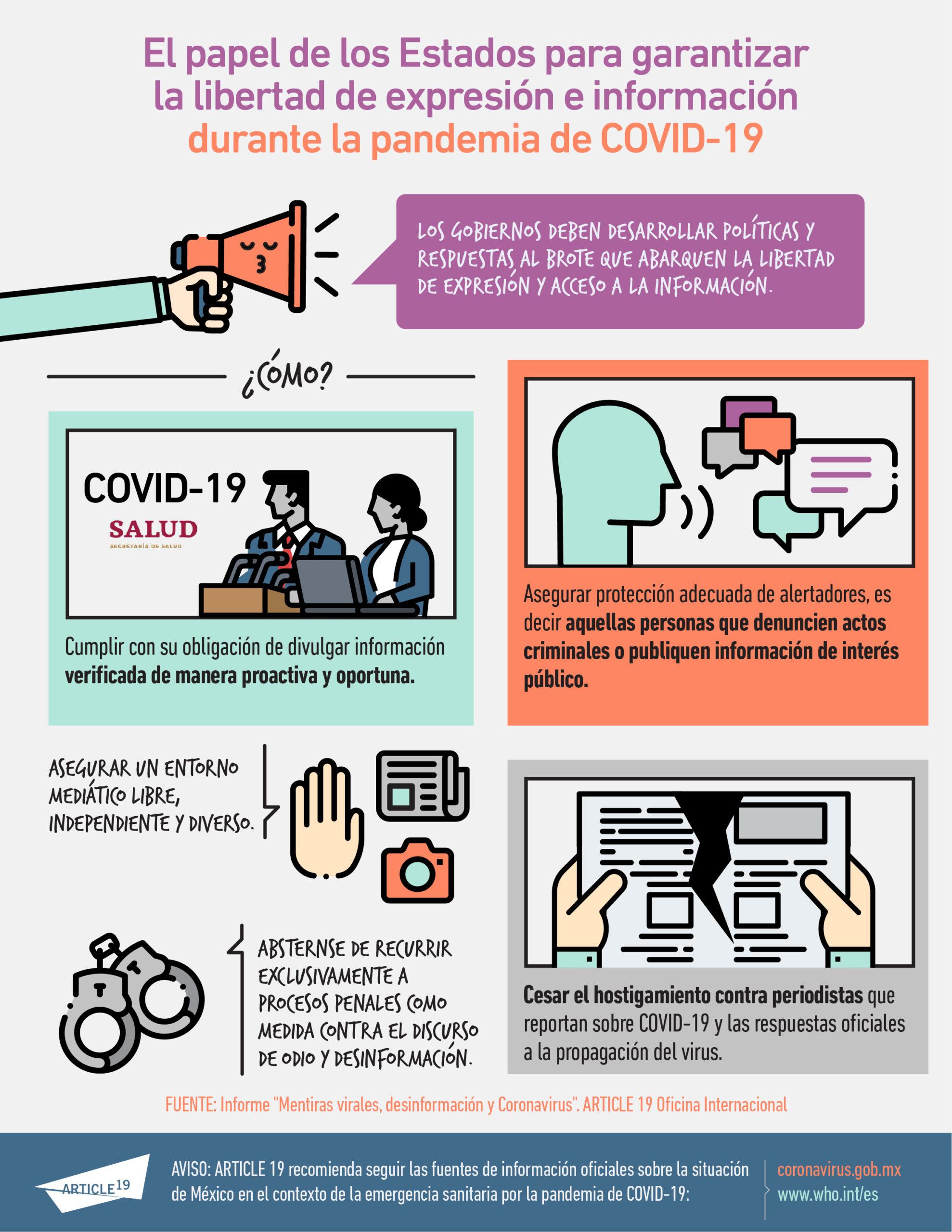 El papel de los Estados para garantizar la libertad de expresión e información durante la pandemia del COVID-19