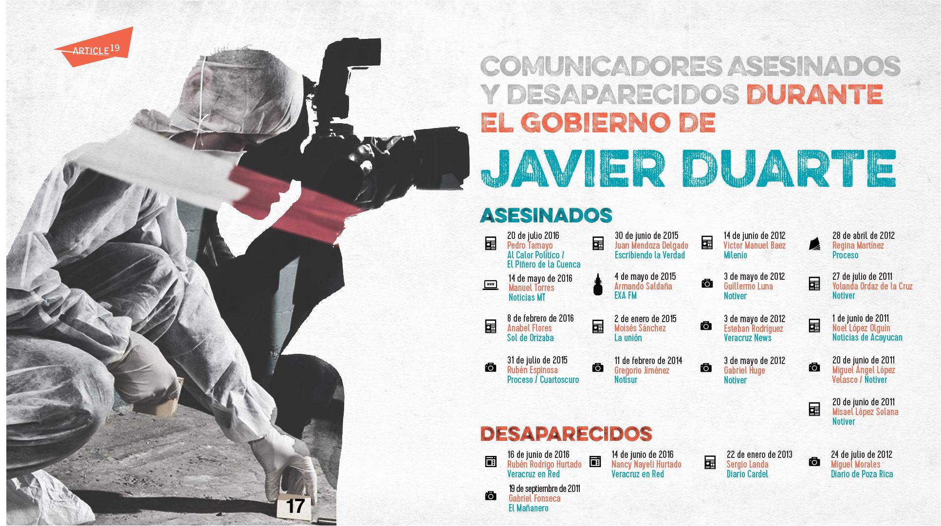 Periodistas asesinados Javier Duarte