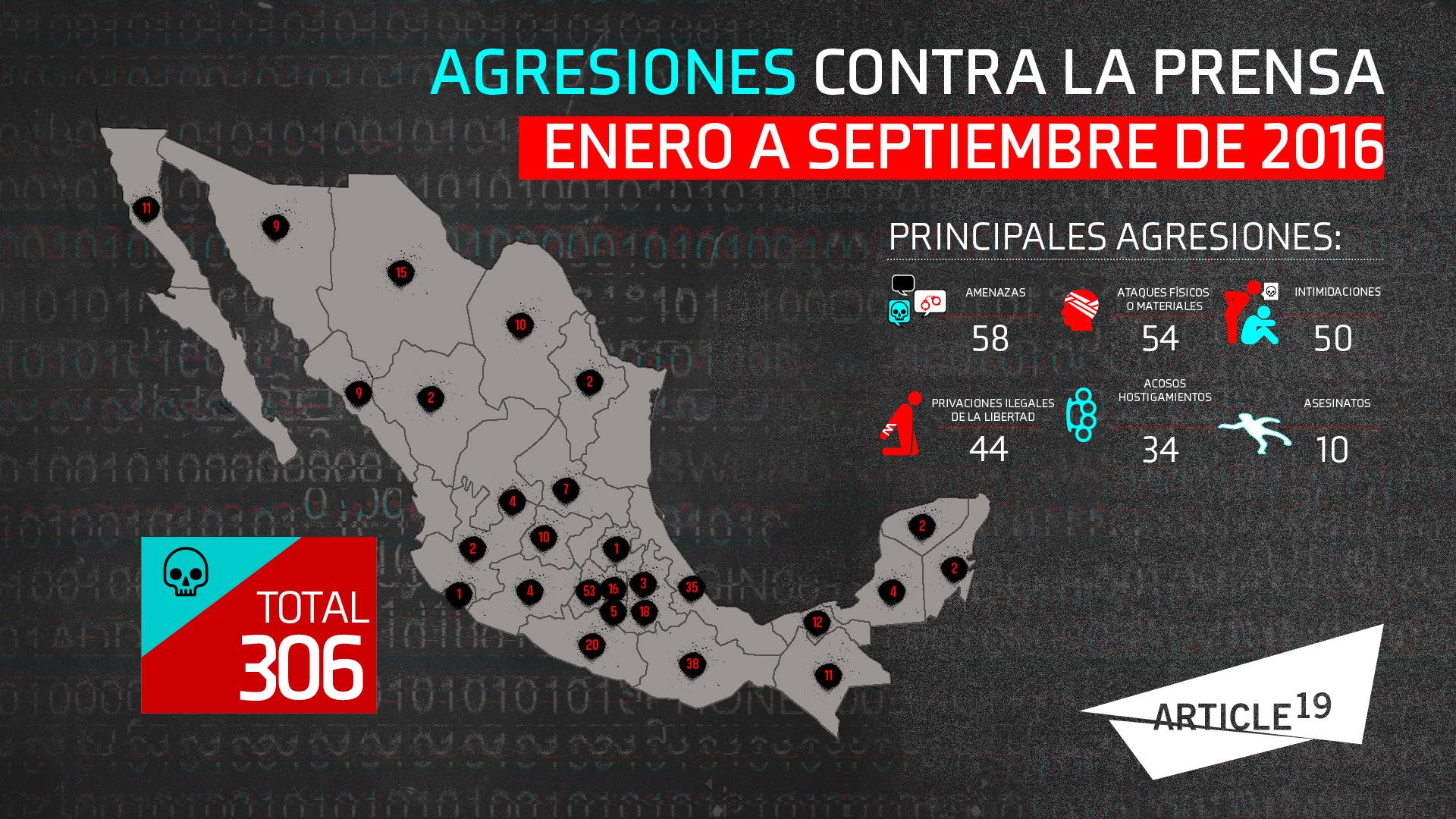 agresiones-mexico-a19