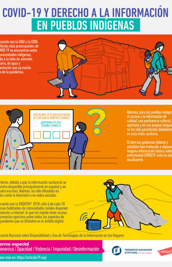 art19_2020_infografia covid_f