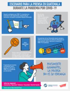 Escenario para la prensa en Guatemala durante la pandemia por COVID-19